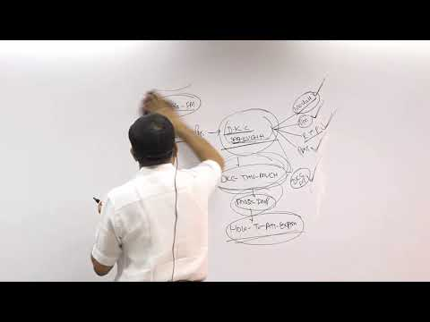 FM Basic Concept of Inter