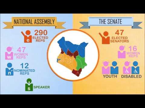 KHC Ottawa - Kenya High Commission - Ottawa - Official Website