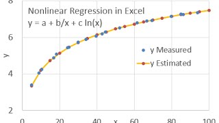 Nonlinear Regression in Microsoft Excel