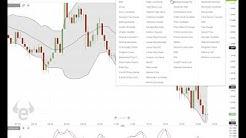 Etoro Charts für Binäre Optionen Trendfolge Strategie Einstellen