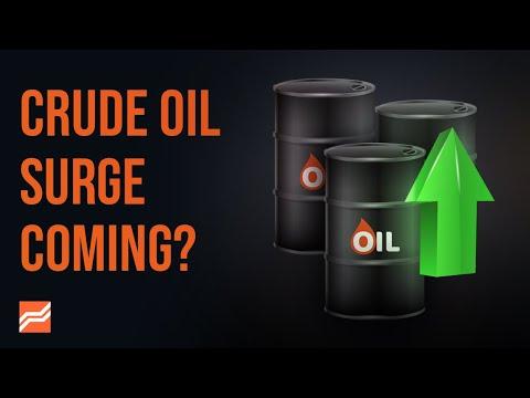 WTI Crude Oil Price Analysis April 2021
