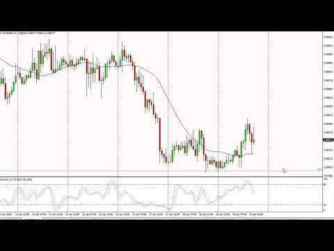 EUR/GBP Technical Analysis for January 22, 2018 by FXEmpire.com