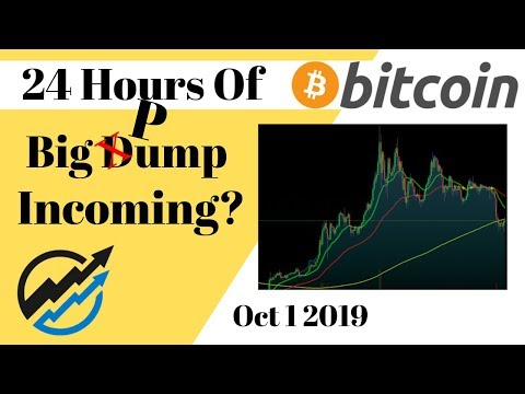 5am Bitcoin Today Bears Own Weekly And Daily Charts, Losing Grip Of 4 Hour