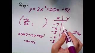 الرسوم البيانية القطع المكافئ من الشكل y=ax^2 + bx + c عدد معاملات