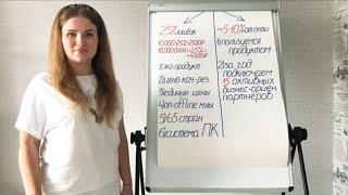 Премиальный план Siberian Wellness (Сибирское Здоровье) / Видео