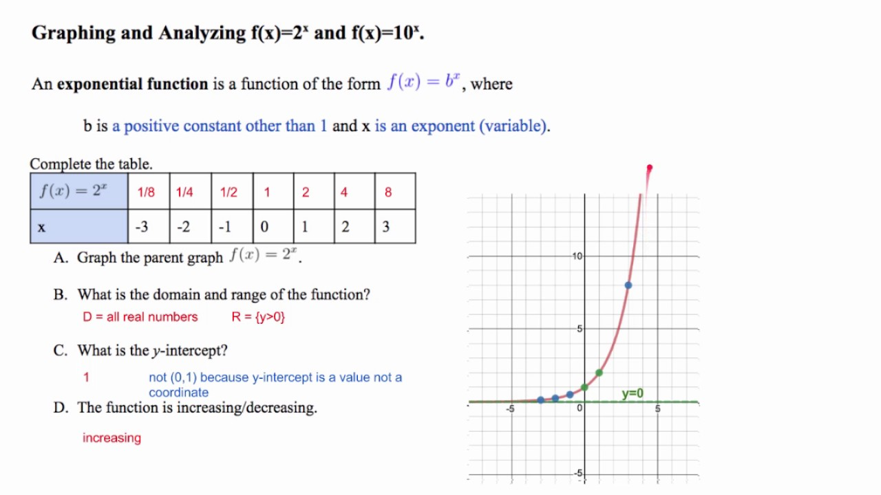 Alg2 131 exponential growth youtube alg2 131 exponential growth falaconquin