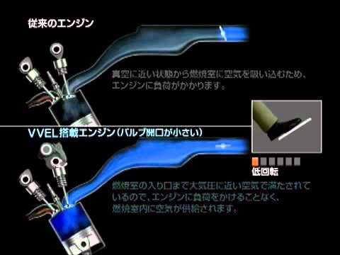 Nissan 370Z Engine VQ37VHR VVEL Technology