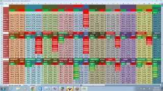 21st OCT 2014, LIVE WEBINAR ON TRADING IN NSE WITH FuturesTree IN TELUGU CLIP 1