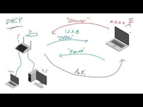 Computer Networking Tutorial - 37 - DHCP