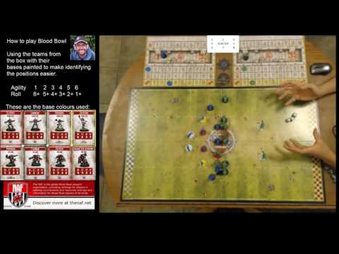 How to play Blood Bowl - the basics