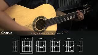 Sinar - Noh Salleh(Chord Tutorial)