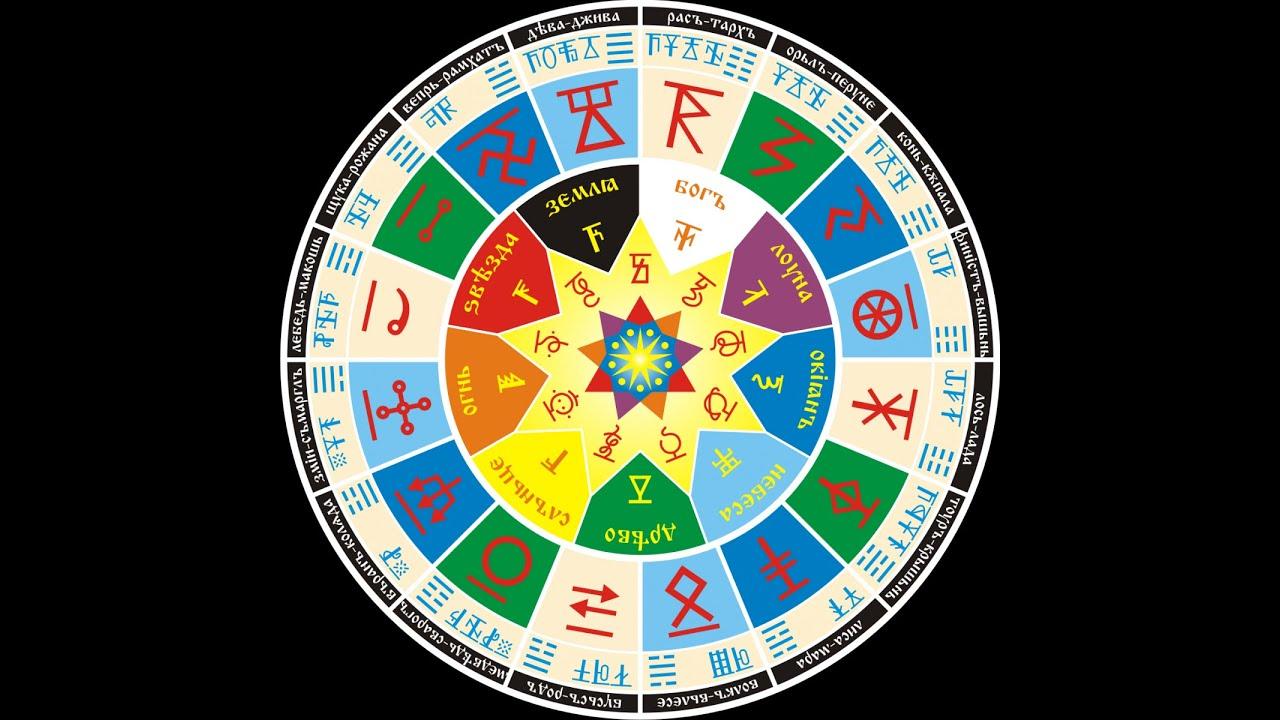виды термобелья астрологическая характеристика сегодняшнего дня термобелье для