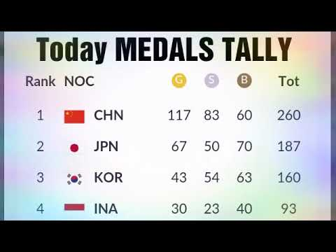 Today Asian Games 2018 Medals Tally ; Gold Medals;  Silver Medals;  Bronze Medals