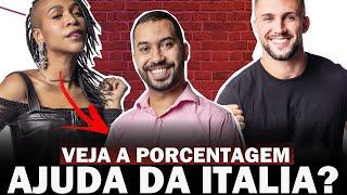 ÚLTIMA PARCIAL do PAREDÃO BBB entre Karol conka,Arthur e Gilberto