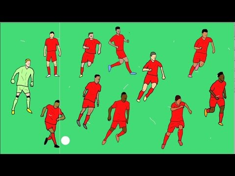 Liverpool v Manchester United - Lo-fi Animated Tactical Analysis
