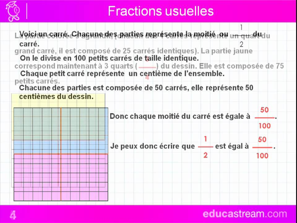 fractions usuelles cours maths CM1 - YouTube
