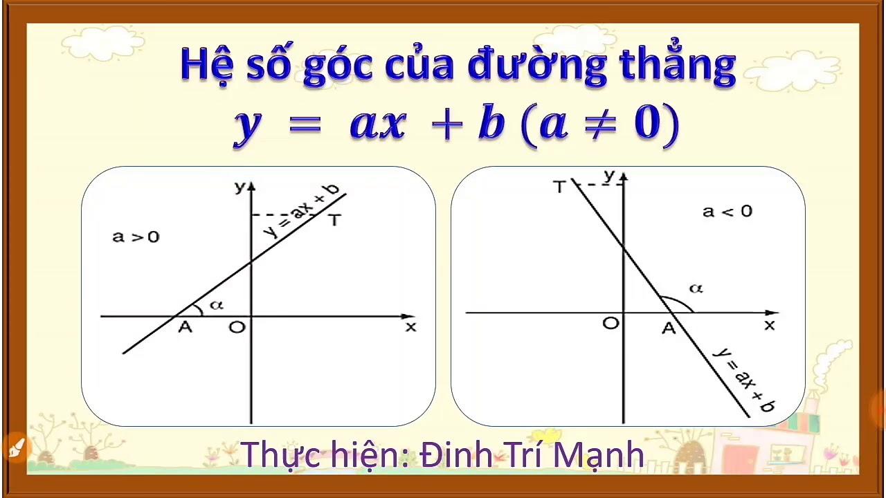Toán 9 – Hệ số góc của đường thẳng y = ax + b