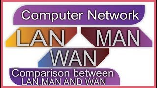 lan wan man explained in hindi   difference between   Types of computer network