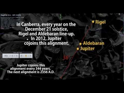Canberra's Big Secrets: December 21, 2012, Astrological Alignments, and Major Occult Significance