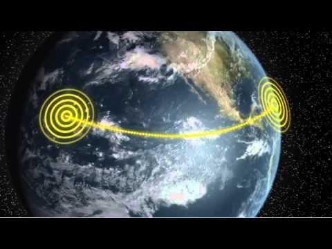 Gelombang Elektromagnetik - Gelombang Radio