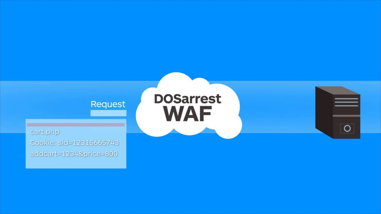 DDoS Testing   Vulnerability Scanner and Penetration Testing Tools