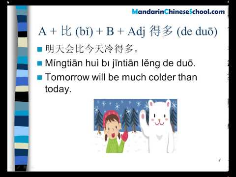 Integrated Chinese Lesson 11 Grammar Making Comparisons
