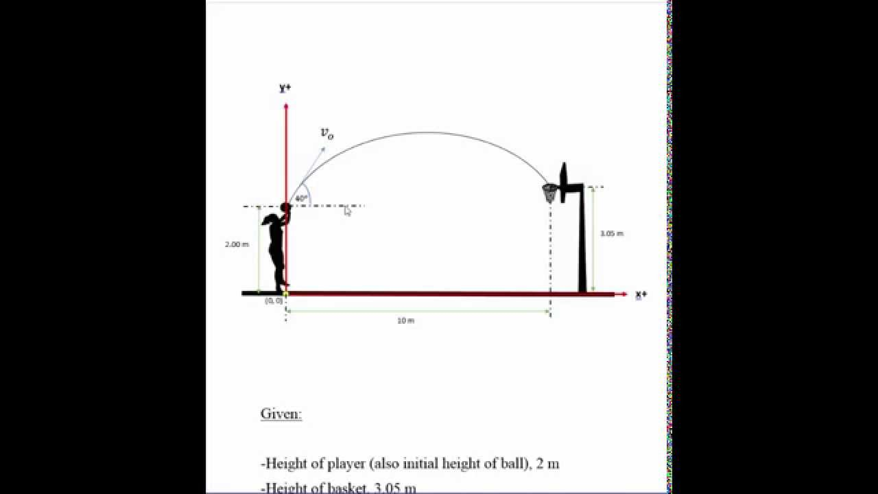 Projectile Motion (Basketball Player)