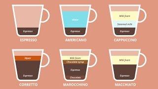 누구나 쉽게  구분할 수 있는 커피의 종류들