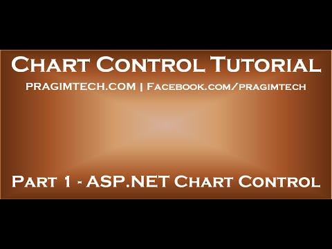 ASP NET Chart Control