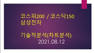 코스피200/코스닥150/삼성전자 : 2021.08.1…