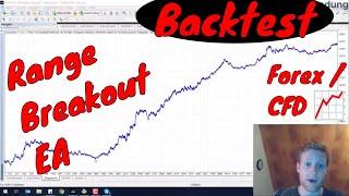 Backtest Range Breakout EA über 15 Jahre | Forex, CFD