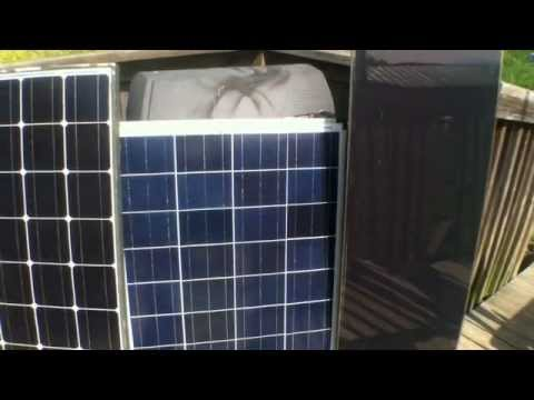 Types of solar panels and the best applications to use them