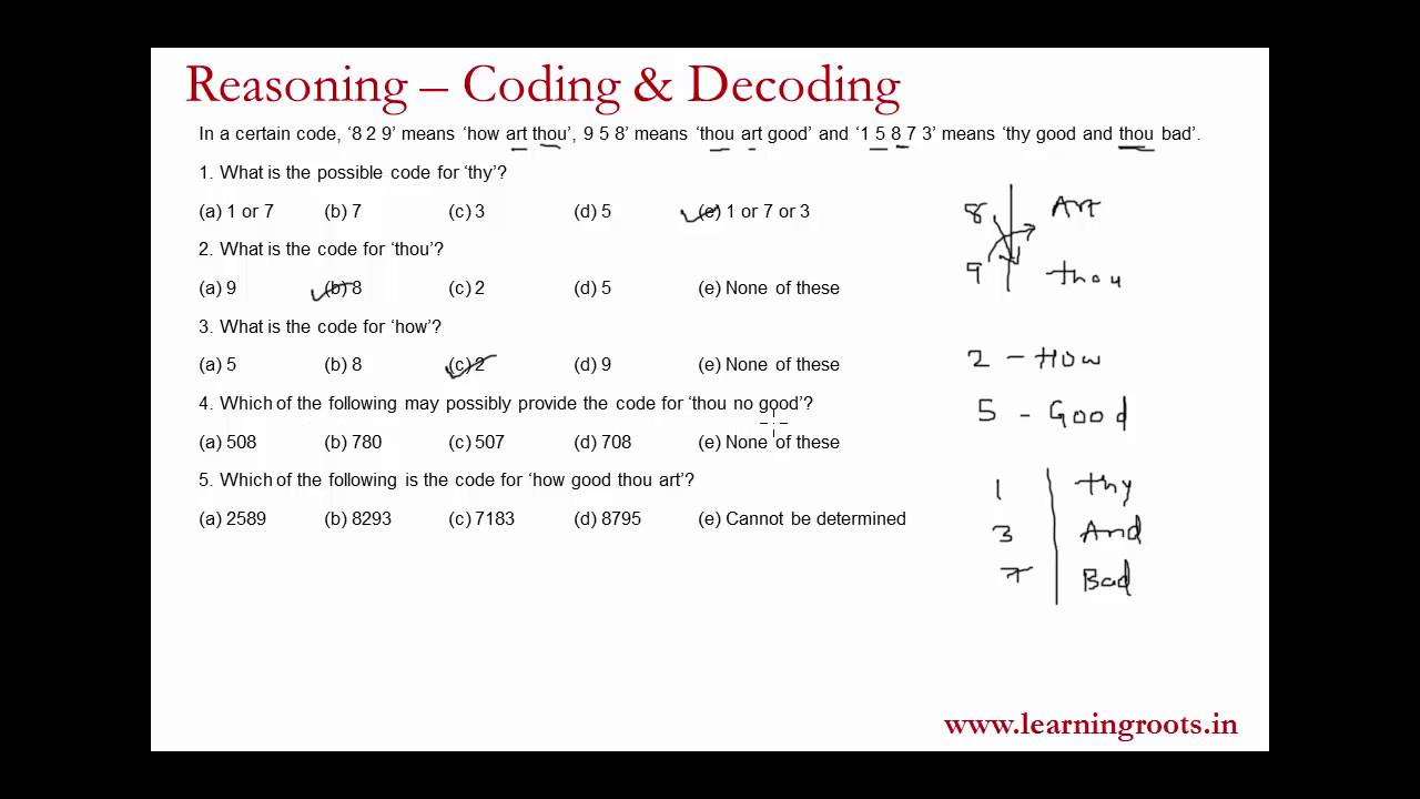 How to crack coding and decoding questions for MBA CET, Bank PO, Clerical,  CAT aspirants