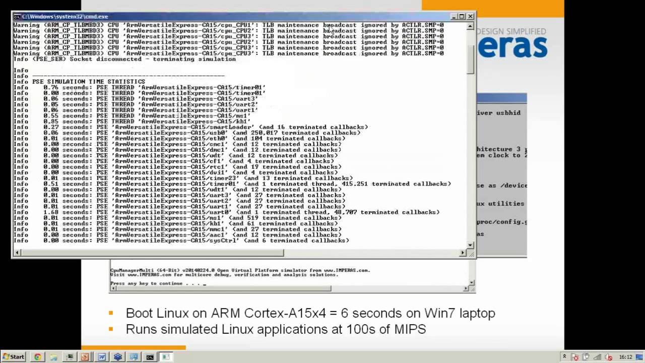 TVS Testing Conference 2014 Imperas Paper Virtual Platform