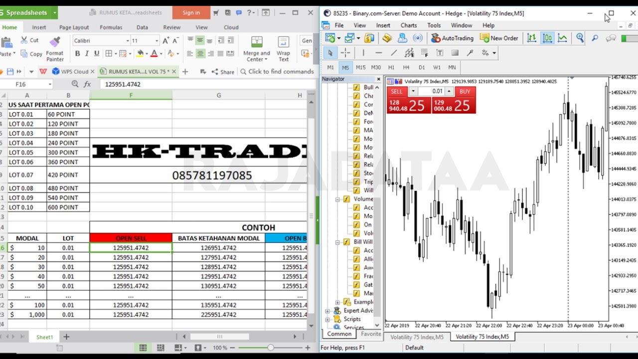 Memanfaatkan Pola Chart Untuk Trading Binary Options