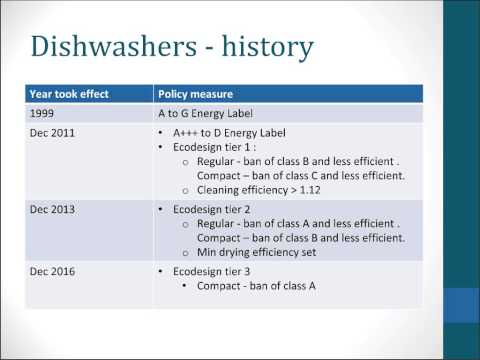 ErP measures and Energy Efficiency Labels for consumer appliances