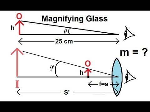 Physics - Optics: Optical Instruments (1 of 3) Magnifying Glass