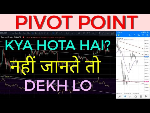 pivot-point,-how-to-see-pivot-points,-forex-trading,-binance-futures