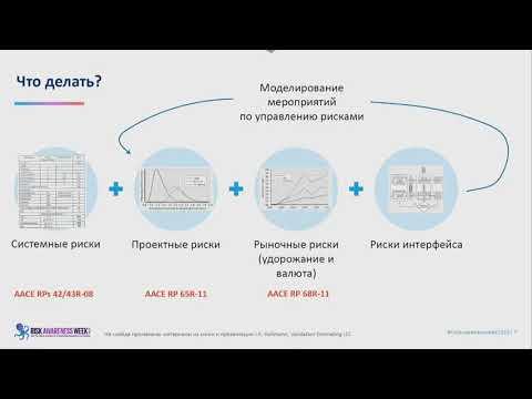 Алексей Белков - Методы оценки рисков проектов, которые работают