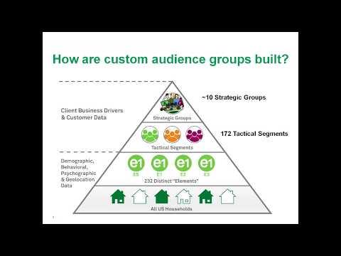 Online Lead Generation Success Across Every Channel | Neustar