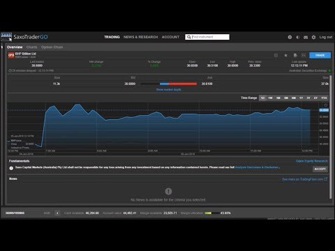 36. Live CFD Trading - Tutorial For Beginners