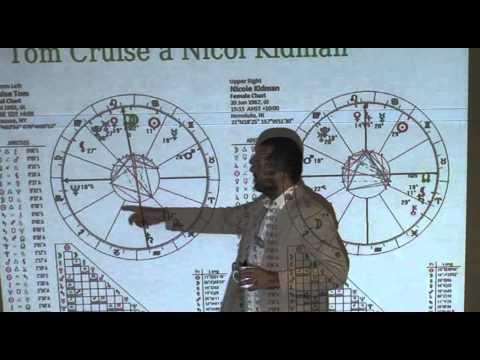 Baudyšův videokurz partnerské astrologie - Srovnání - Tom Cruise, Nicol Kidman a Katie Holmes