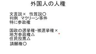 塩浜進学教室無料動画講座 政治経済【人権総論, 自由権】