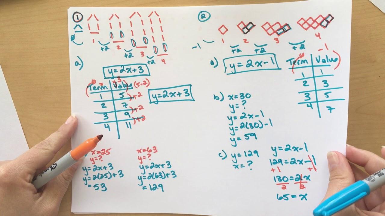 Diagram Solutions