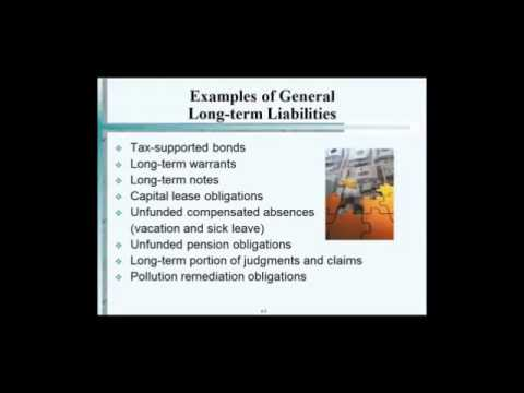 Governmental Not For Profit Accounting Professor Bora Lecture # 3 03-17-14