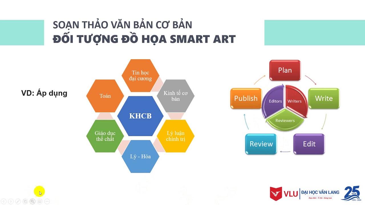 Cách sử dụng smartart trong word 2010 | [Office 365] Tạo SmartArt trên WORD chưa bao giờ dễ dàng đến thế