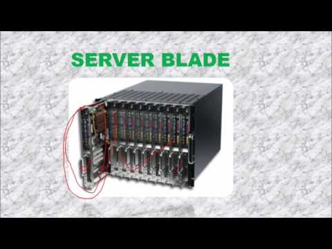 INTRODUCTION TO BLADE SERVERS IN HINDI