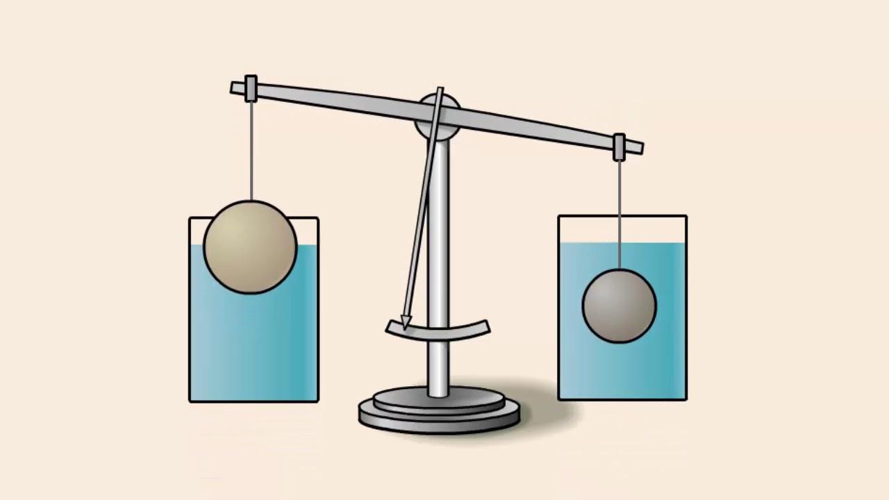 Факторы, влияющие на выталкивающую силу