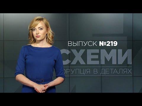 «АРМАгеддон для «Межигорья». Кому может достаться бывшая резиденция Януковича || СХЕМЫ №219