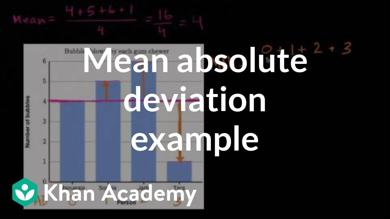 Mean Absolute Deviation Example Data And Statistics 6th Grade
